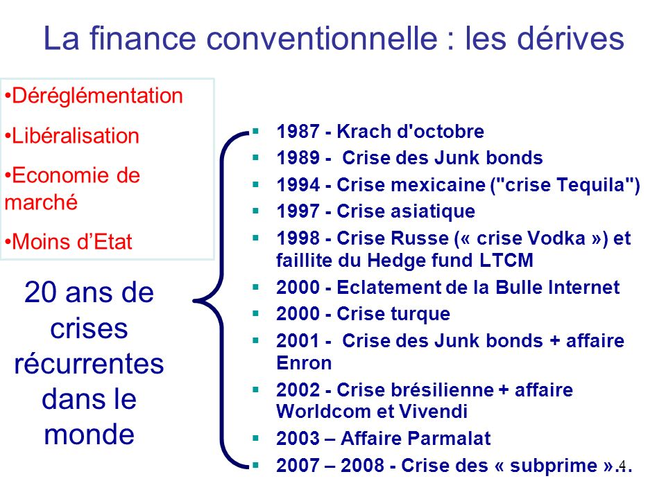 La finance conventionnelle : les dérives