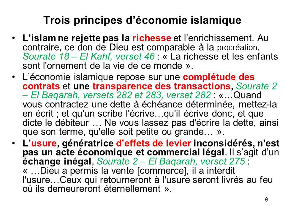 Trois principes d'économie islamique