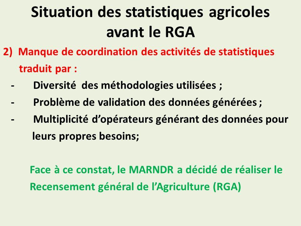 Situation des statistiques agricoles avant le RGA