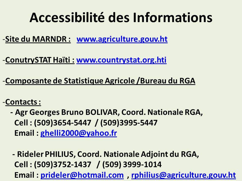 Accessibilité des Informations
