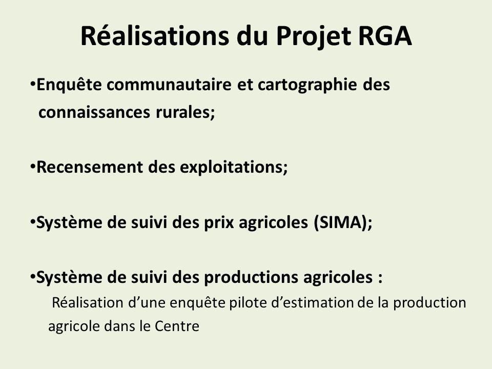 Réalisations du Projet RGA
