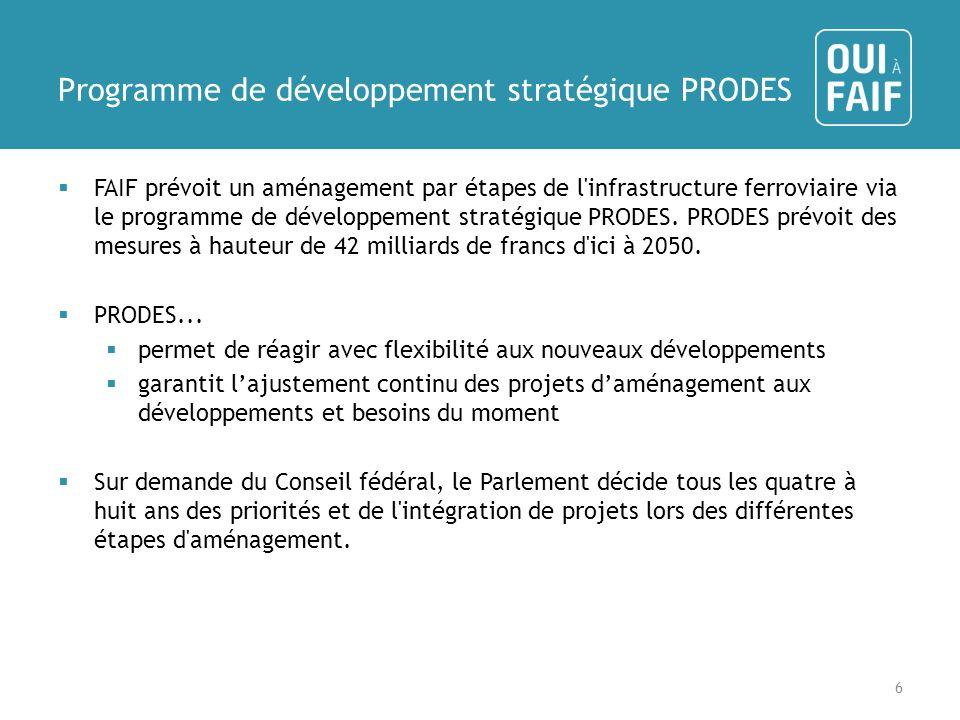 Programme de développement stratégique PRODES