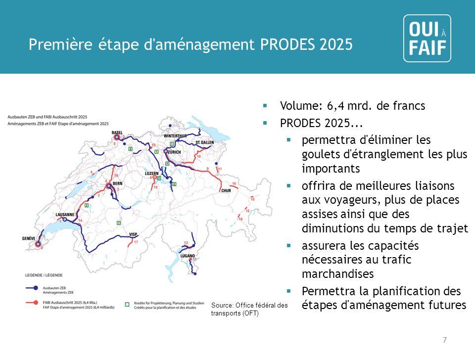 Première étape d aménagement PRODES 2025