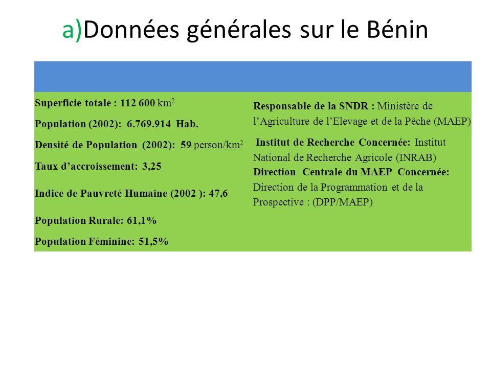 a)Données générales sur le Bénin