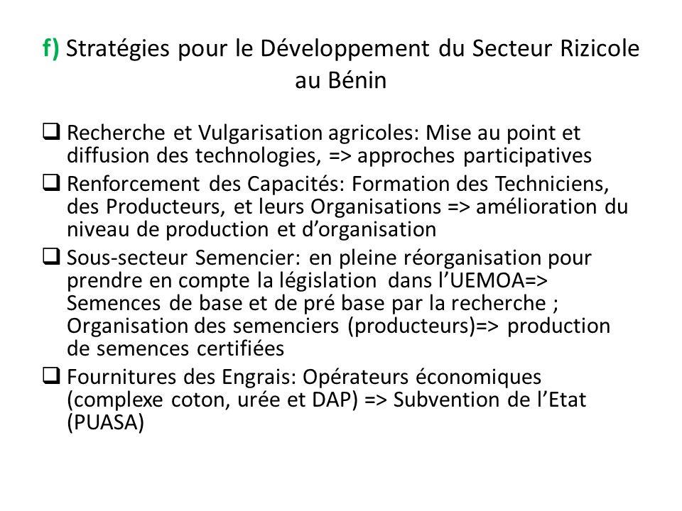f) Stratégies pour le Développement du Secteur Rizicole au Bénin