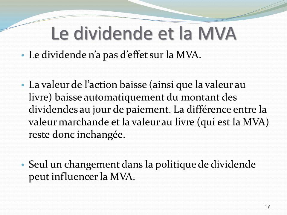 Le dividende et la MVA Le dividende n'a pas d'effet sur la MVA.