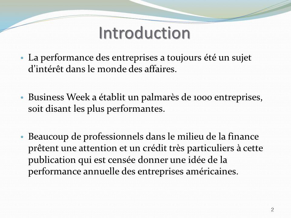 Introduction La performance des entreprises a toujours été un sujet d'intérêt dans le monde des affaires.