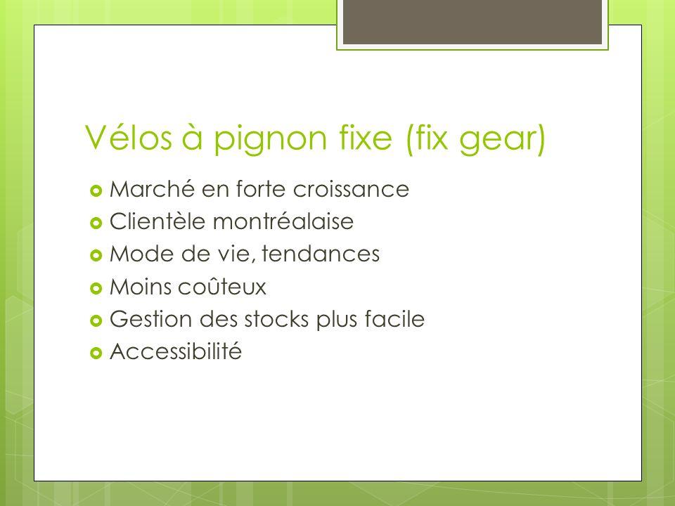 Vélos à pignon fixe (fix gear)