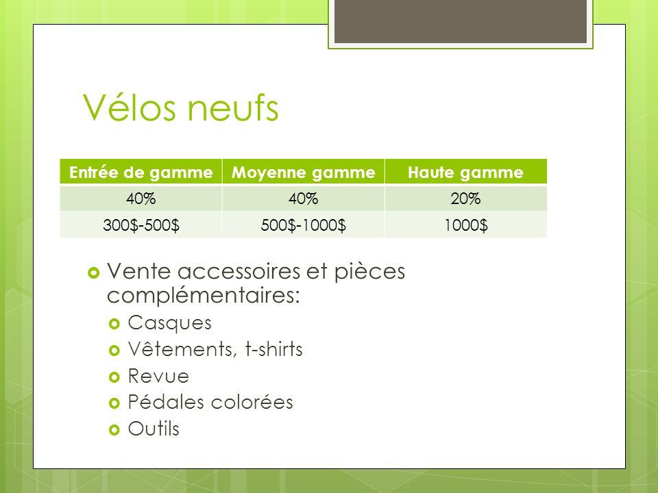 Vélos neufs Vente accessoires et pièces complémentaires: Casques