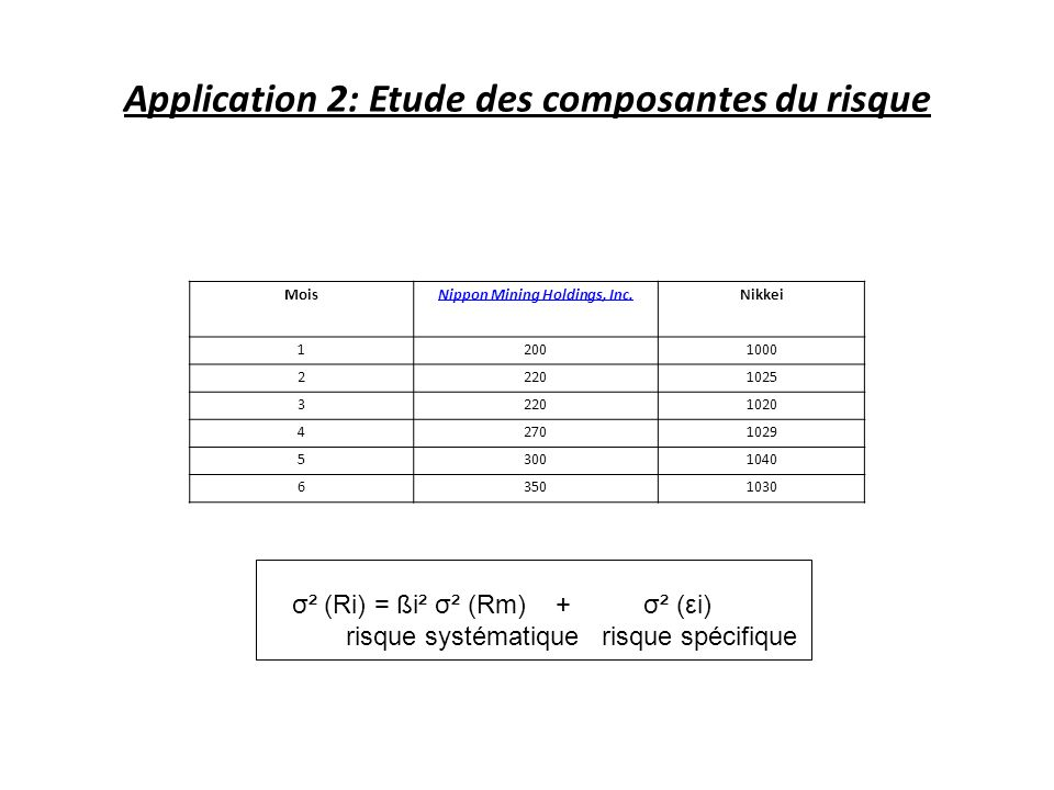 Application 2: Etude des composantes du risque