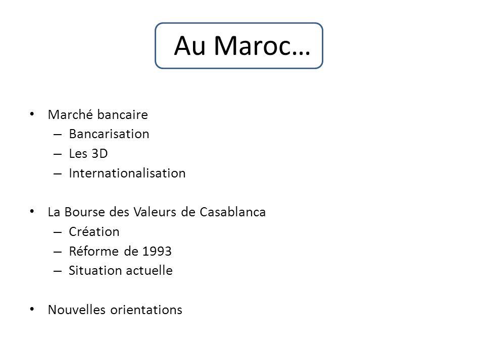 Au Maroc… Marché bancaire Bancarisation Les 3D Internationalisation