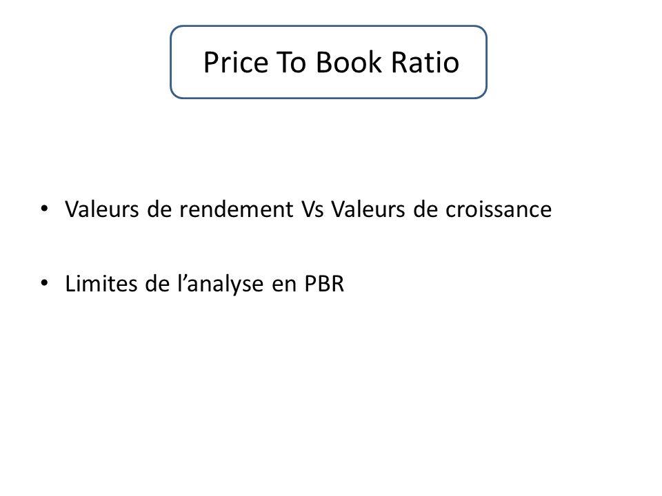 Price To Book Ratio Valeurs de rendement Vs Valeurs de croissance