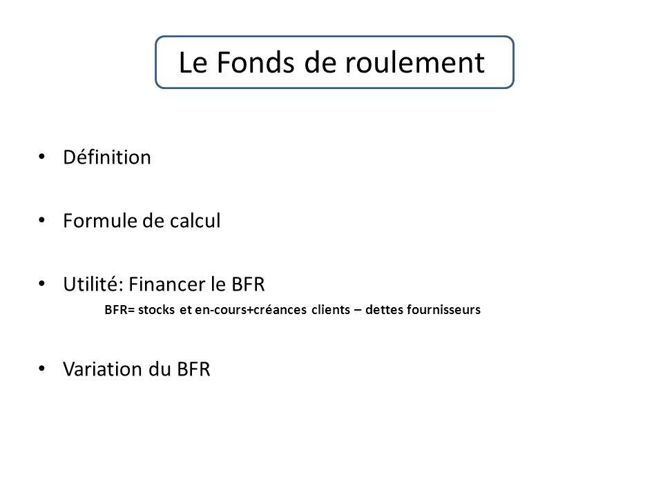 Le Fonds de roulement Définition Formule de calcul