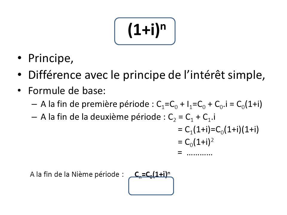(1+i)n Principe, Différence avec le principe de l'intérêt simple,