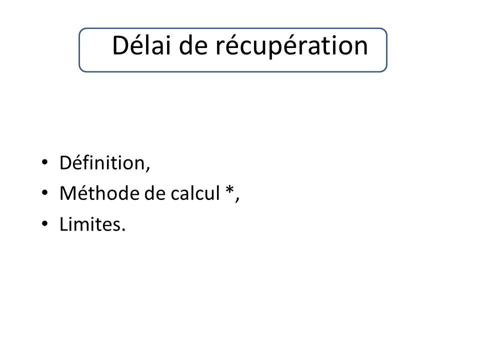 Délai de récupération Définition, Méthode de calcul *, Limites.
