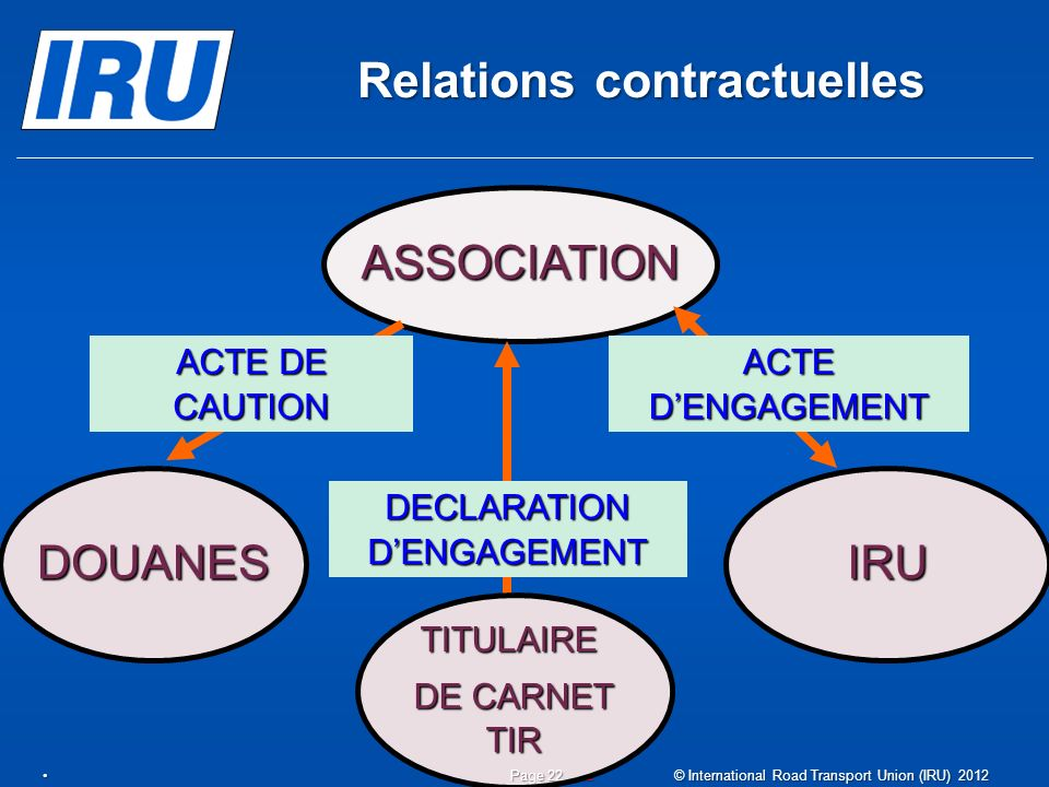 Relations contractuelles