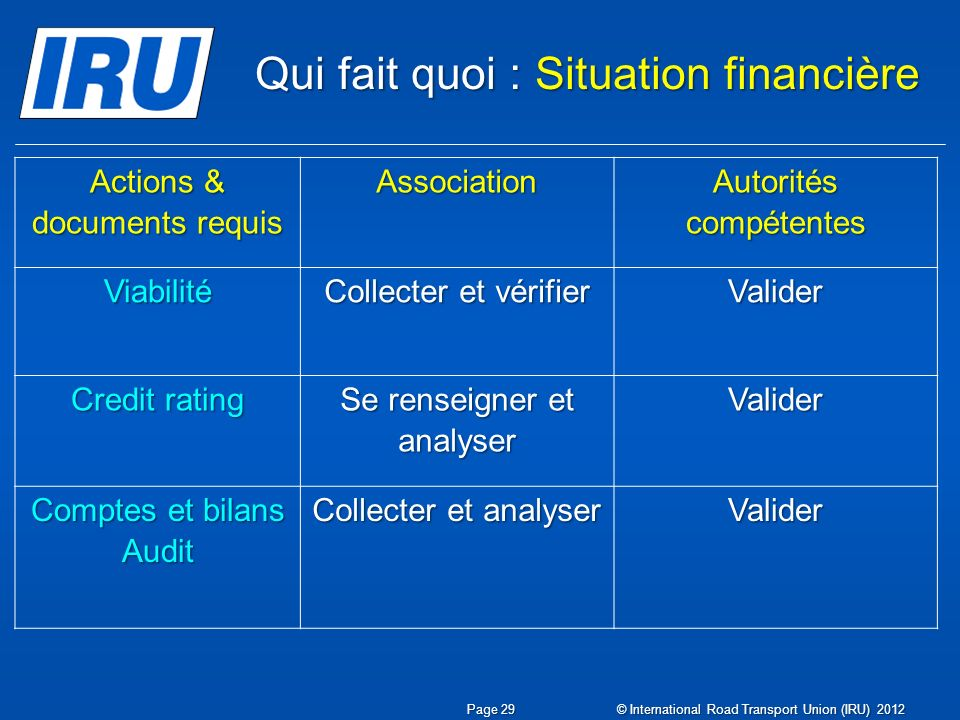 Qui fait quoi : Situation financière