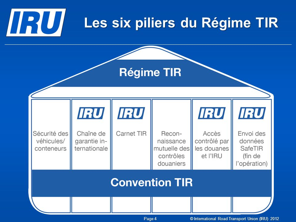 Les six piliers du Régime TIR