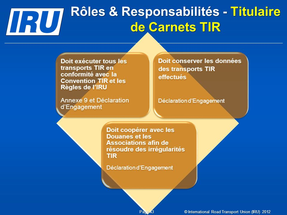 Rôles & Responsabilités - Titulaire de Carnets TIR
