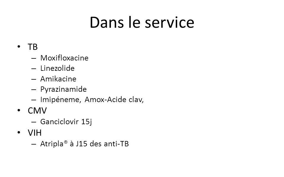 Dans le service TB CMV VIH Moxifloxacine Linezolide Amikacine