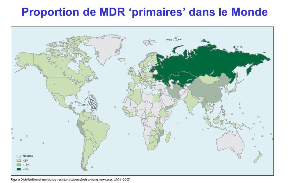 Proportion de MDR 'primaires' dans le Monde