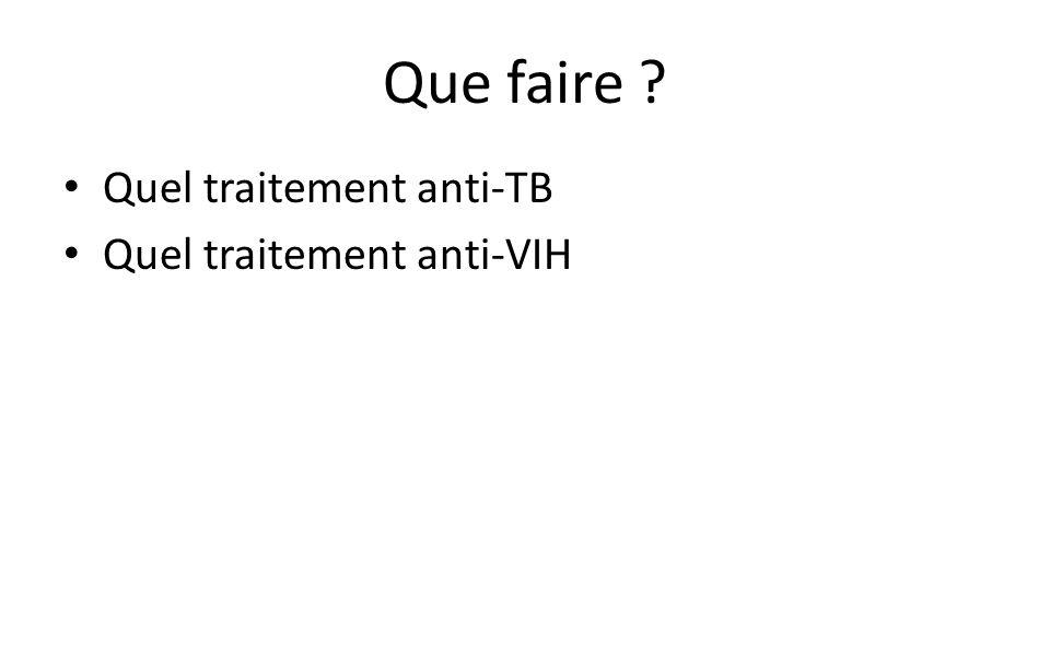 Que faire Quel traitement anti-TB Quel traitement anti-VIH