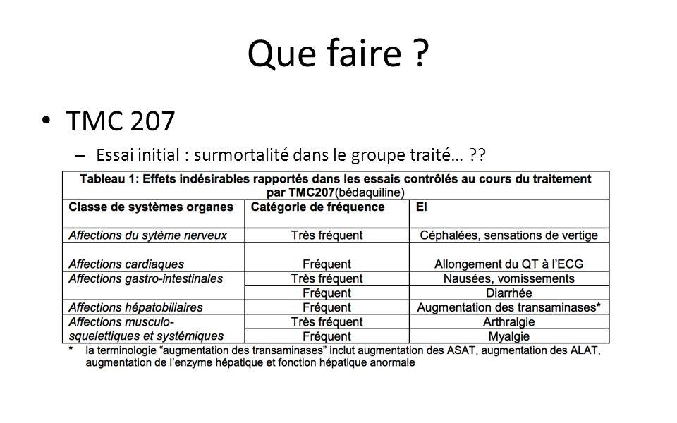 Que faire TMC 207 Essai initial : surmortalité dans le groupe traité…