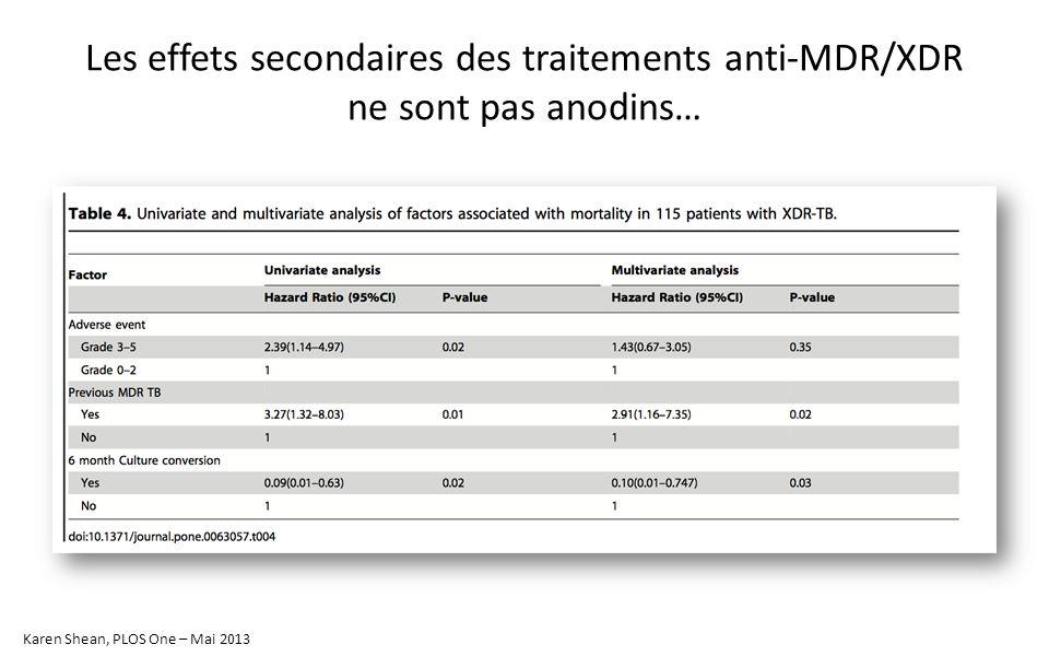 Les effets secondaires des traitements anti-MDR/XDR ne sont pas anodins…