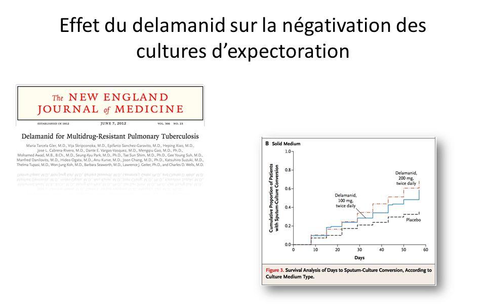 Effet du delamanid sur la négativation des cultures d'expectoration