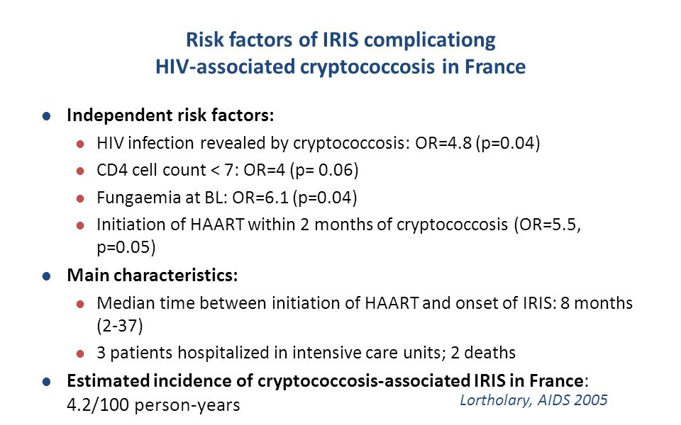 Risk factors of IRIS complicationg HIV-associated cryptococcosis in France