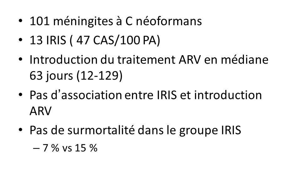 101 méningites à C néoformans 13 IRIS ( 47 CAS/100 PA)