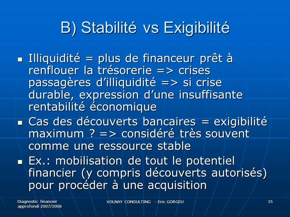 B) Stabilité vs Exigibilité