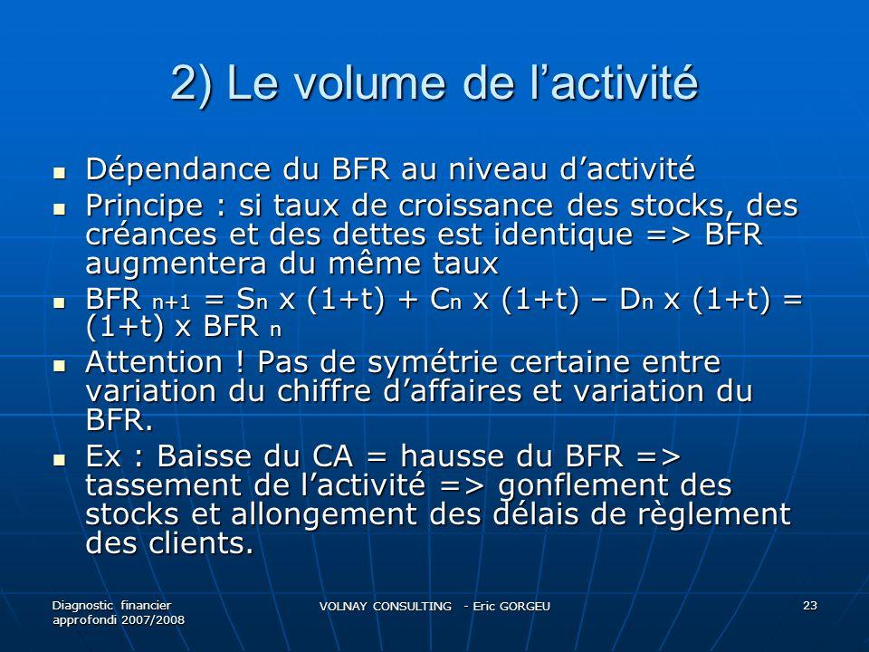2) Le volume de l'activité