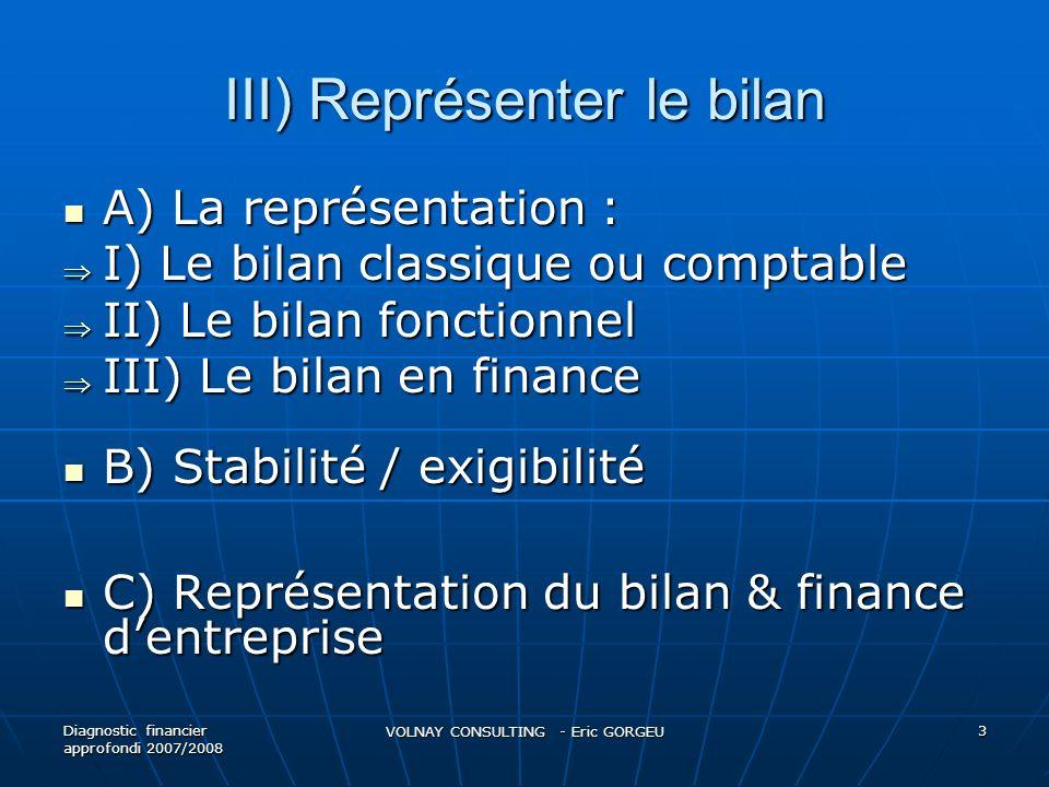III) Représenter le bilan
