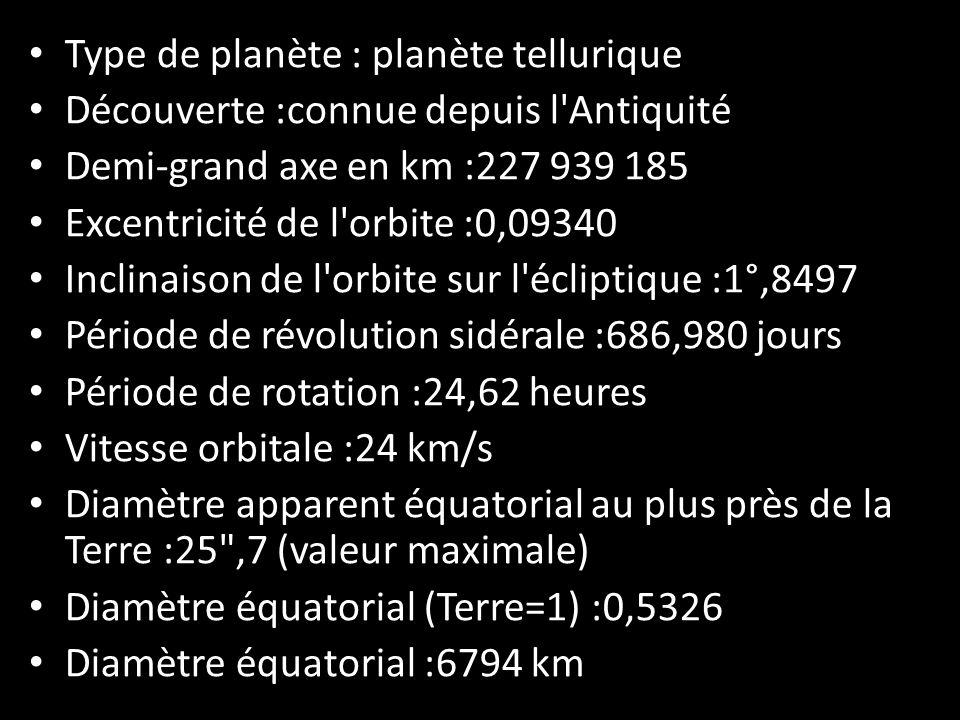 Type de planète : planète tellurique