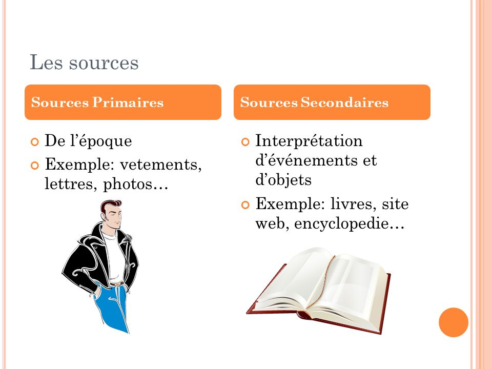 Les sources De l'époque Exemple: vetements, lettres, photos…