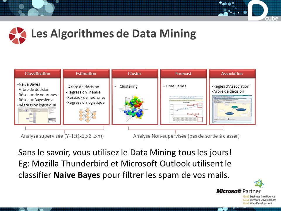 Les Algorithmes de Data Mining