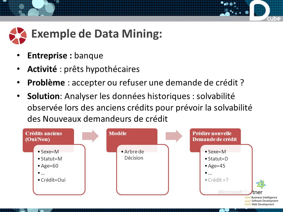 Exemple de Data Mining:
