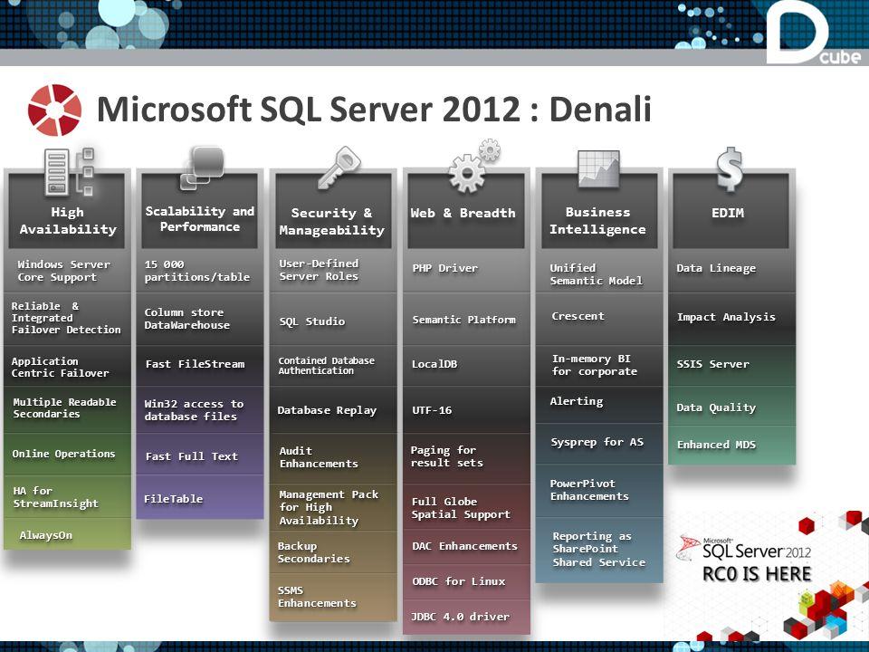 Microsoft SQL Server 2012 : Denali