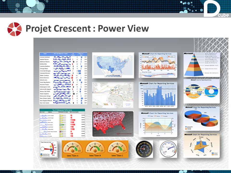 Projet Crescent : Power View
