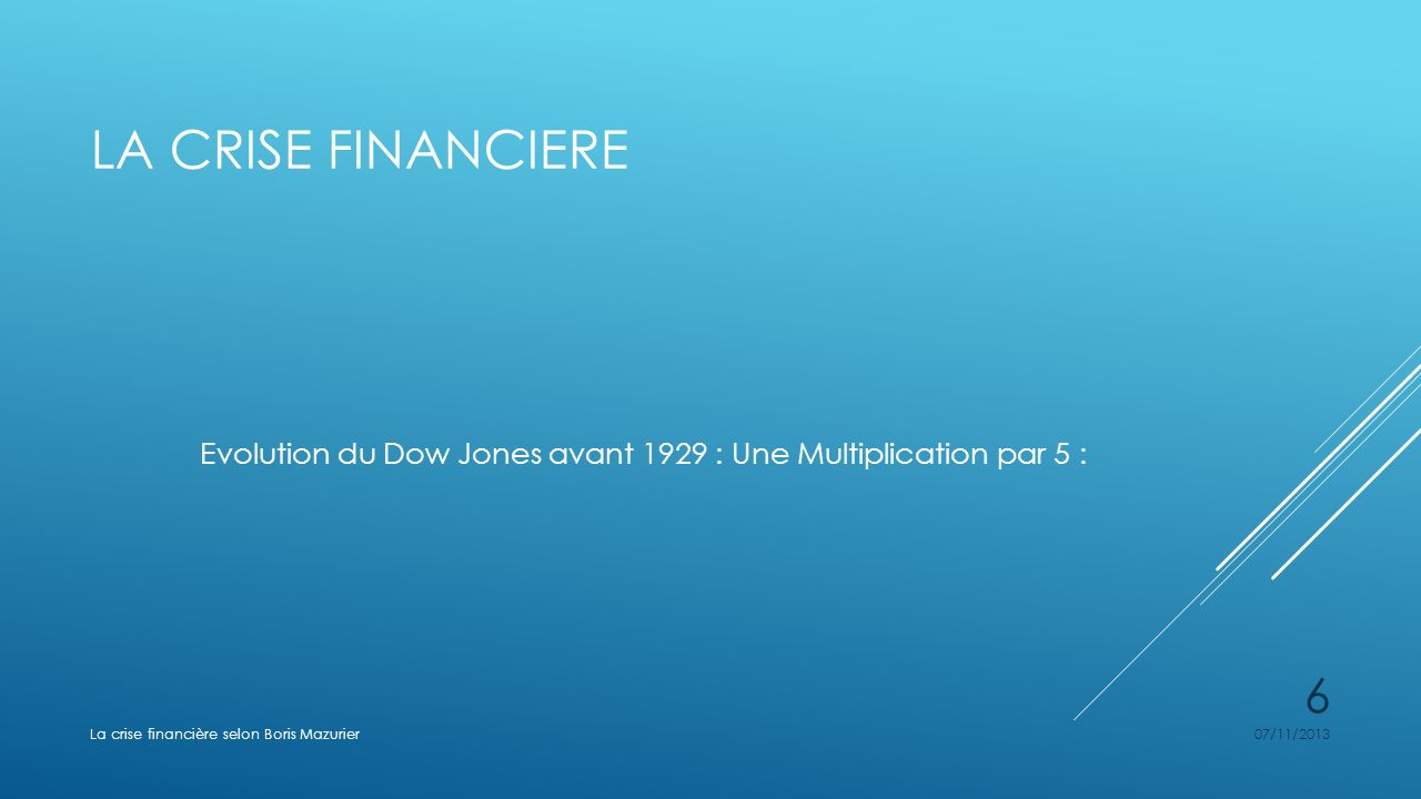 Evolution du Dow Jones avant 1929 : Une Multiplication par 5 :