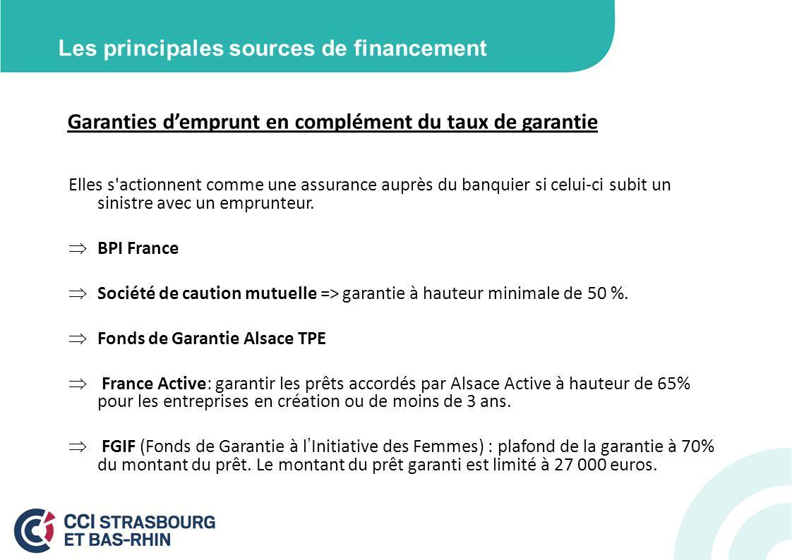Les principales sources de financement