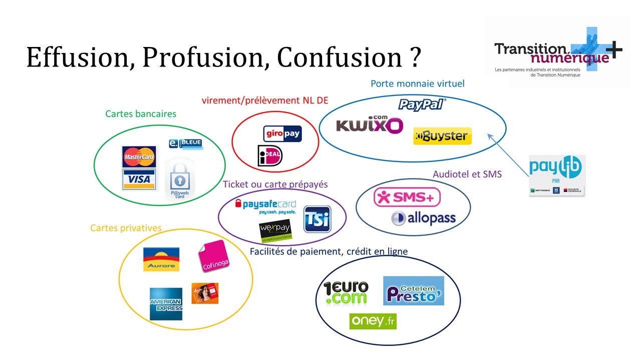 Effusion, Profusion, Confusion