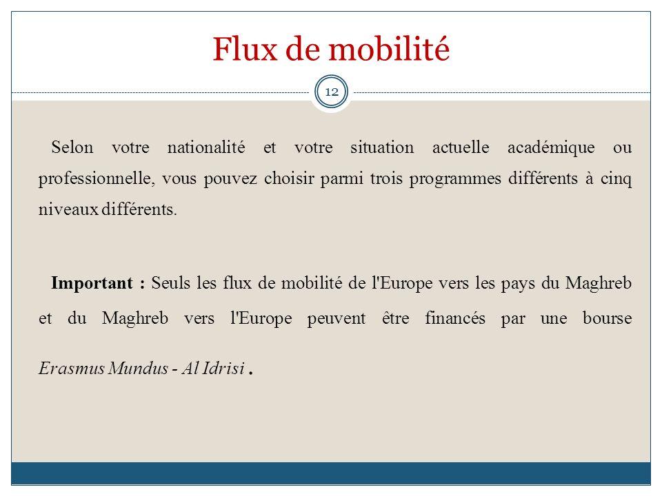 Flux de mobilité