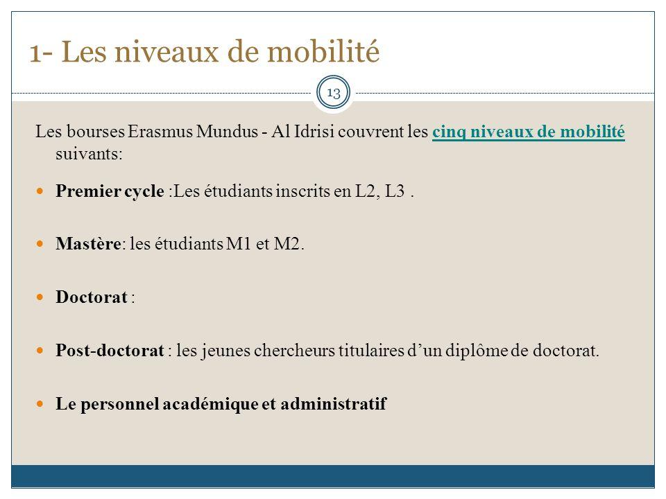 1- Les niveaux de mobilité