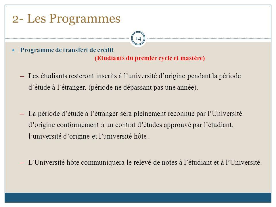 2- Les Programmes Programme de transfert de crédit. (Étudiants du premier cycle et mastère)
