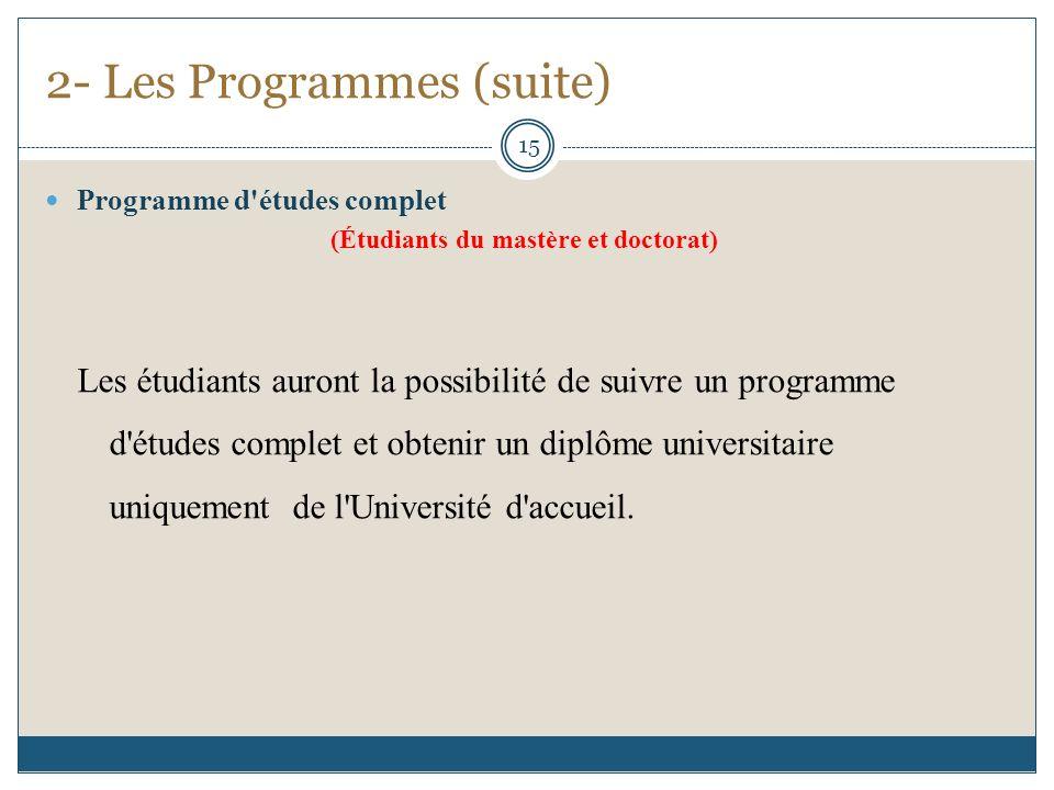 2- Les Programmes (suite)