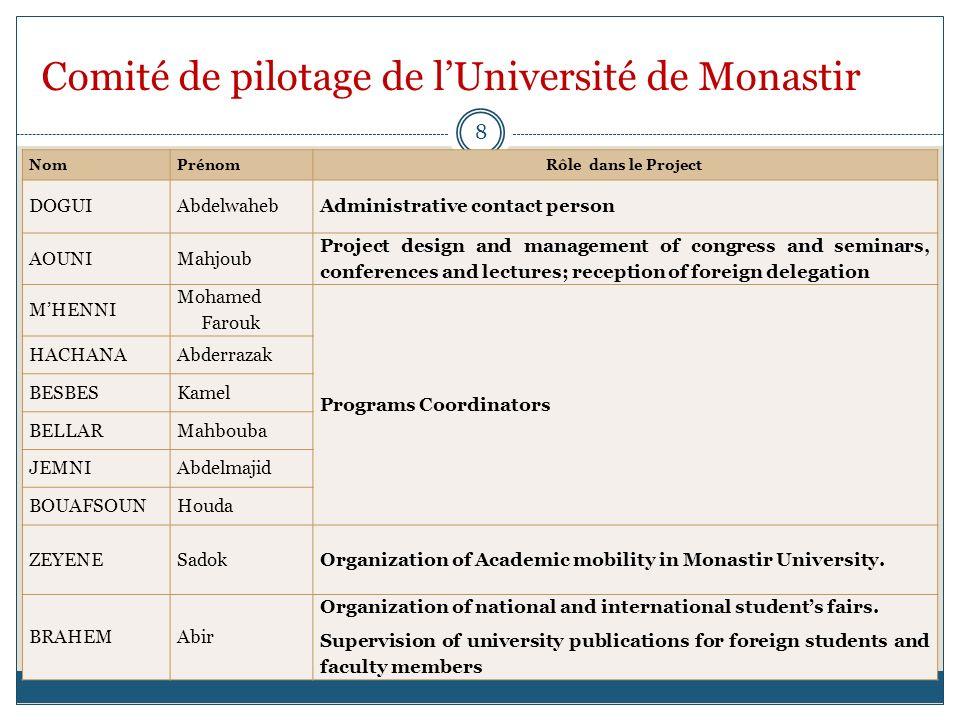 Comité de pilotage de l'Université de Monastir