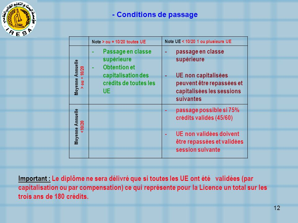- Conditions de passage Moyenne Annuelle > ou = 10/20