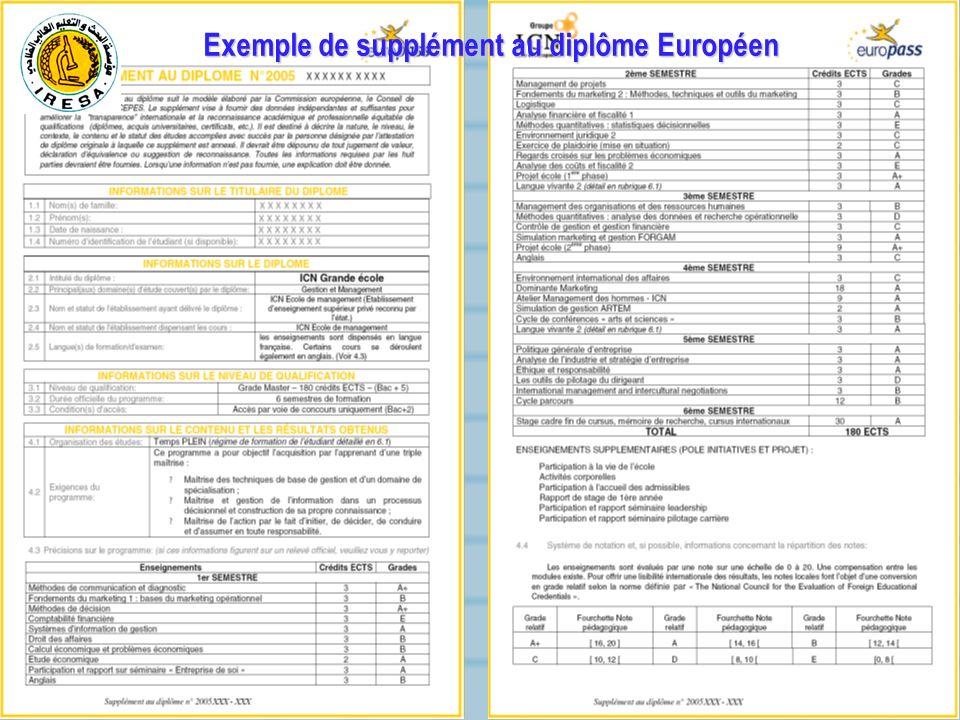 Exemple de supplément au diplôme Européen